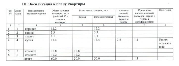 Изображение - Отличие кадастрового паспорта от технического eksplikatsiya
